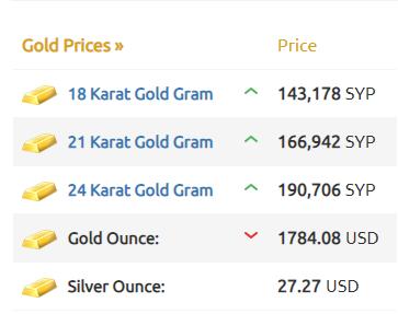 الذهب.PNG
