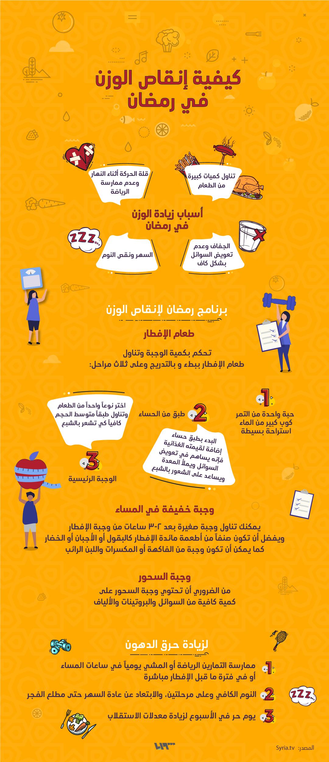 كيفية إنقاص الوزن في رمضان